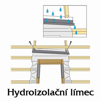 Hydroizolační límec